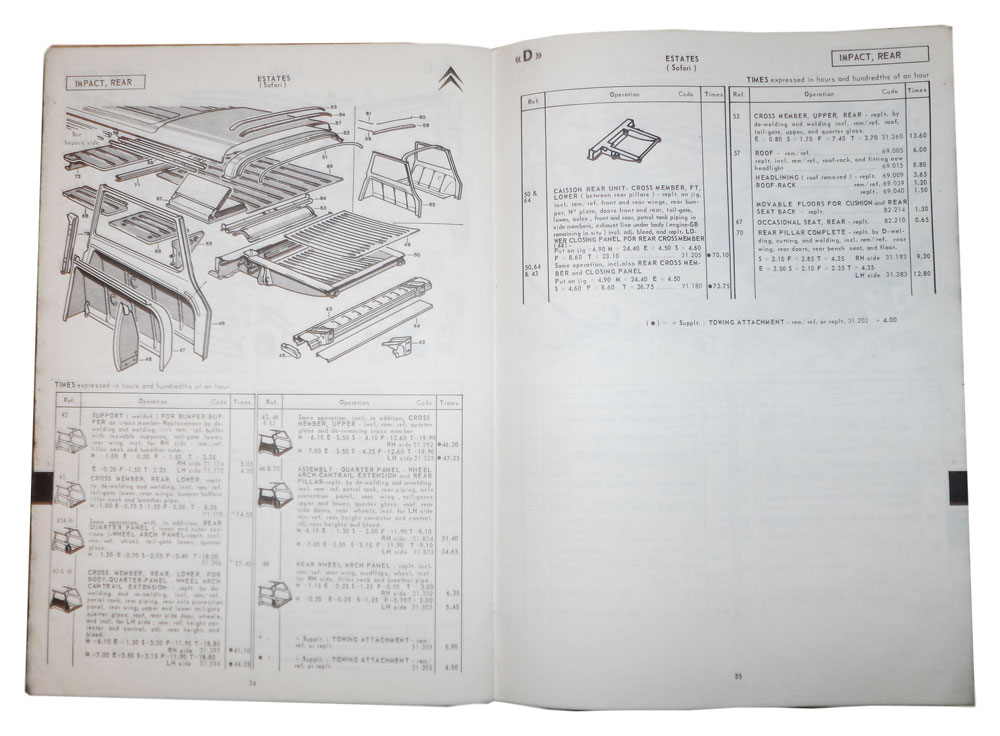 citroen bx owners workshop manual